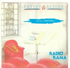 RADIORAMA - CHANCE TO DESIRE - SOLO COPERTINA - 7'' PICTURE SLEEVES