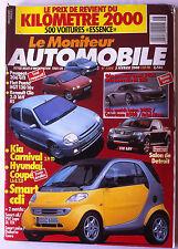 Le moniteur Automobile 3/2/2000; Kia Carnival/ Hyundai Coupé/ Smart CDi/ 206 Gti