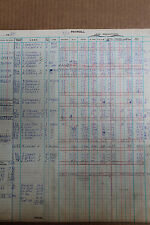 TWO LOEW'S THEATER LEDGER / ACCOUNTING BOOKS, 1958-1961: NEW YORK  & BROOKLYN