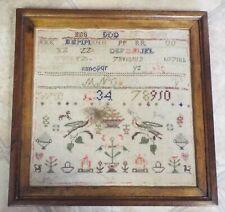 New listing Old Antique Large Framed Victorian Embroidered Sampler Birds Flowers Alphabet