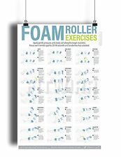 "Foam Roller Exercise Poster LAMINATED - Foam Rolling Chart 24""X36"" Fitness"