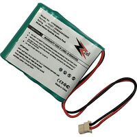 Battery For Honeywell K0257, GP80AAAH5BMX, 55111-05, 5800RP Wireless Repeater