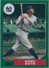 1987 Topps Baseball Cards 88