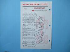 Massey Ferguson MF 1500 1800 4WD tractor lubrication service guide chart
