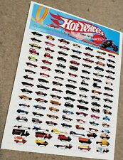 Hot Wheels Poster 1968-1972 cars 8 1/2 x 11