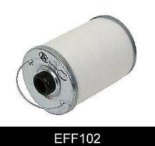 COMLINE Filtro de Combustible EFF102 - Nuevo - Original