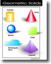 Geometric Solids -  Math POSTER
