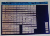 Microfiche Repair Manuals Sachs 50SW/6SW/6SW D/80SW Stand 12/81