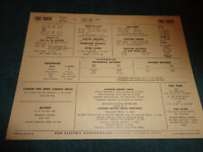 1965 BUICK SPECIAL AND SKYLARK 225 V-6 ENGINE SUN TUNE-UP CHART / USEFUL ITEM!