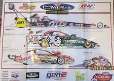 Asociación Nacional de Hot Rod nhra Campeonato drag racing Champions cartel 2003