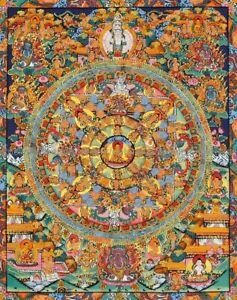 Shakyamuni Buddha Mandala Tibetan Buddhist paper poster wall art