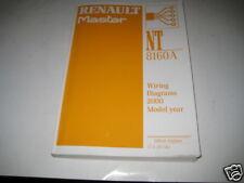 Workshop Manual Elektrik Wiring Diagram Renault Master Model year 2000