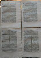 1793 RARO LOTTO DI 4 RIVISTE SULL'AGRICOLTURA DELL'ISOLA DI CEFALONIA GRECIA