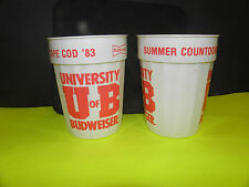 UNIVERSITY OF BUDWEISER FOR CAPE COD 1983 SUMMER COUNTDOWN BEEW CUP- USED