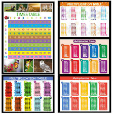 Educational Table Numbers School Kids Maths Posters upto A0, Frames Available