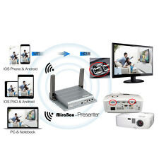 5G Mirabox Car WiFi Mirrorlink Box Wireless Airplay Miracast Allshare Cast...