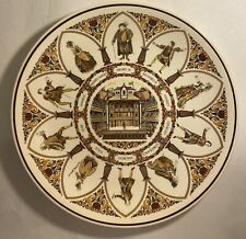 Vintage Wedgwood Shakespeare Characters Collector Plate All The World's A Stage