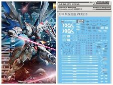 Detail Up More For BANDAI MG 1/100 ZGMF-X10A   Freedom  Gundam 2.0 Water Decals