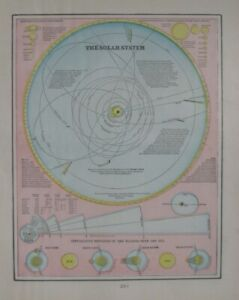 Original 1899 Map SOLAR SYSTEM Planets Asteroids Comets Moons Tides Eclipses