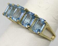 Modern. Topaz Ladies 10K Ring Size 8 3/4 (J809)