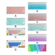 Laptop Clear Keyboard Cover For 15.6 Inch Laptop 2020 Keyboard M5W7