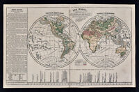 1863 Cornell Map Physical World Mountains North South America Asia Europe Africa