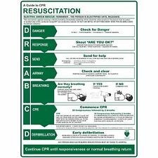 Miscellaneous Signs -  CPR - ELECTRICAL SHOCK