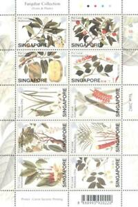(871713) Plants, Fruits, Singapore
