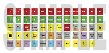 Tricaster 40 Keyboard Shortcut Labels