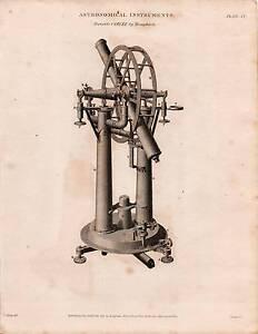 1817 Datierter Aufdruck Astronomische Instrumente ~ Tragbar Kreis Von Troughton