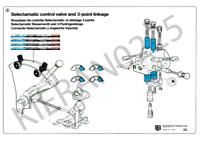 (A3) David Brown Case Tractor Brochure Poster Selectamatic hydraulics Valve