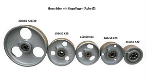 METALLFELGEN MIT KUGELLAGER HARDGUMMIREIFEN PROFILIERT d = 52mm RADSATZ