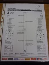 03/03/1999 Manchester United v Inter Milan [UEFA Champions League] - Full Time R