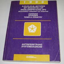 Werkstatthandbuch Chrysler Caravan Voyager Town Country Motoren Ladesystem 1995!