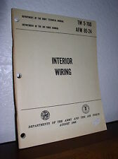 Interior Wiring-Departments of Army & Air Force-Aug 1968 (PB,TM 5-760;AFM 85-24)