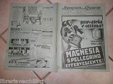 Magnesia S Pellegrino Lux Thermogene Khasana Radiotron Rca Verdal Tonol Bi Oxyne