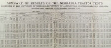Vintage Summary of Results Nebraska Tractor Tests University Agriculture 1937