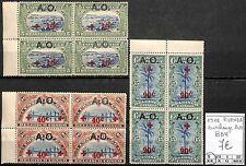 [841323] TB||**/Mnh || - RUANDA 1918 - surcharge AO, Bd4, Architecture, Arbres,