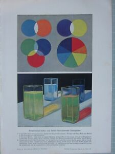 1903 INDUSTRY PRINT COMPLEMENTARY COLORS AND COLORS OF FLUORESCENT LIQUIDS