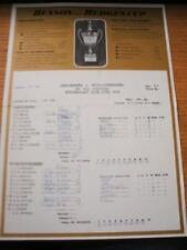 27/06/1973 Cricket Scorecard: Lancashire v Worcestershi