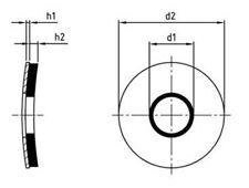 Rondella Tenuta Acciaio Inox A2 Inossidabile Con EPDM Guarnizione