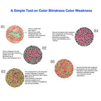 New Color Blind Corrective Glasses For Red-green Colorblindness​ Anti Blue light