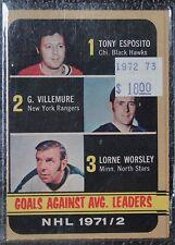 1972-73 OPEECHEE #286 - Goals Against Leaders - NCC
