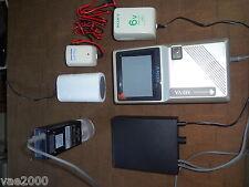 "Low Vision Magnifier Portable 4"" MEVA Black/ White CCTV for macular degeneration"