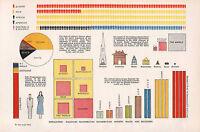 1947 Doble-Cara Estampado ~ Población Carreras & Religion ~ Pompeya Remains