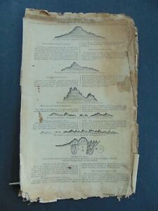 LARGE 17th CENTURY BOOK  - DESCRIPTION OF THE CARIBBEAN ISLANDS Including CUBA