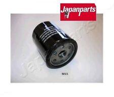 FOM03S Filtro olio (MARCA-JAPANPARTS)