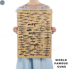 Retro Kraft Paper Poster - Famous Gun Styles - for Bar Cafe Room Home Wall Decor