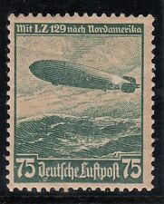 TIMBRE ALLEMAGNE PA neuf ** N° 56  1° VOYAGE DU ZEPPELIN LUFTHANSA