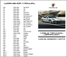 Porsche workshop manual + Mobile Technical Library 2017 + Wiring Diagram